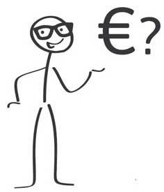 Brillenfinanzierung