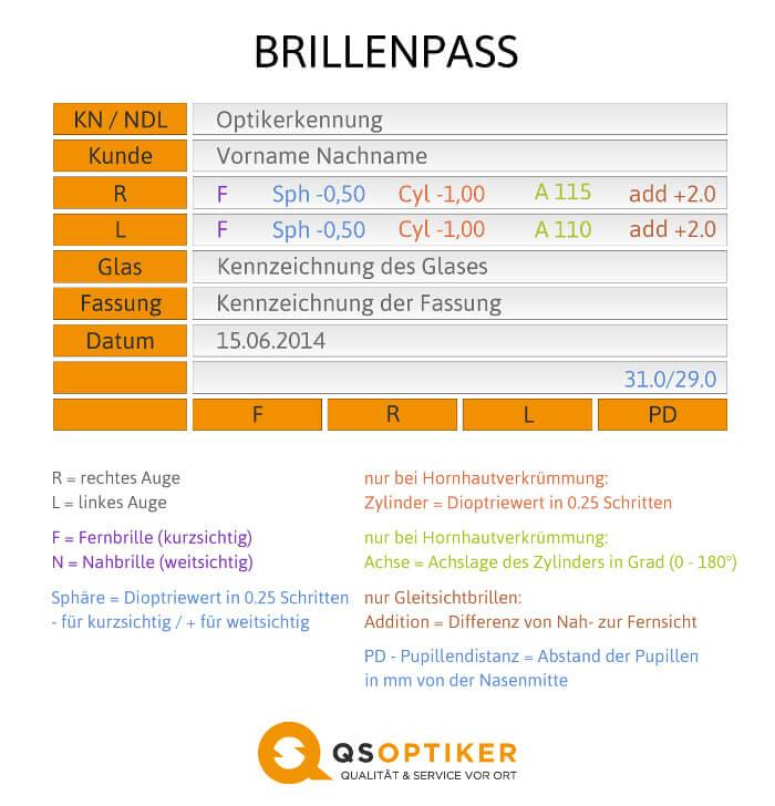 Dioptrien | Online-Ratgeber | QS-OPTIKER
