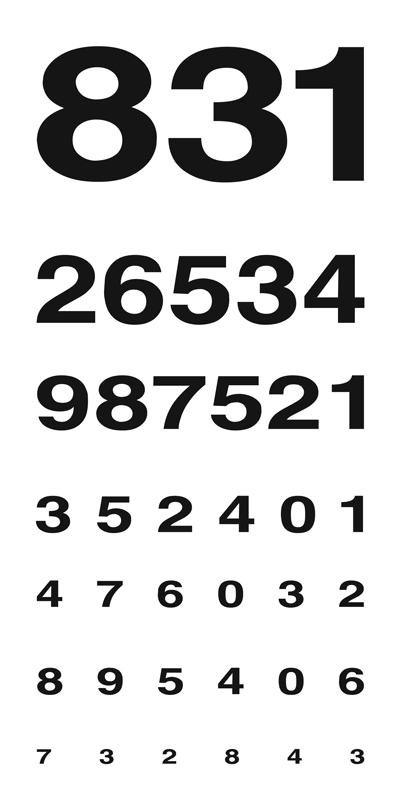 Sehtest Zahlenreihen Kurzsichtigkeit